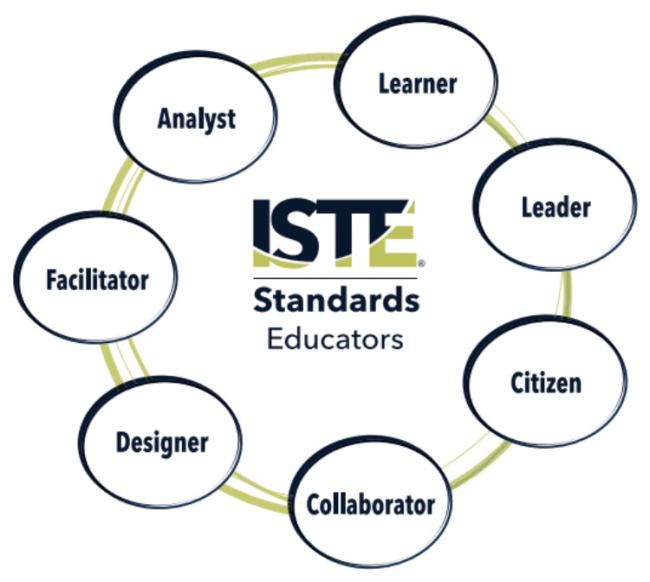 ISTE Standards for Educators